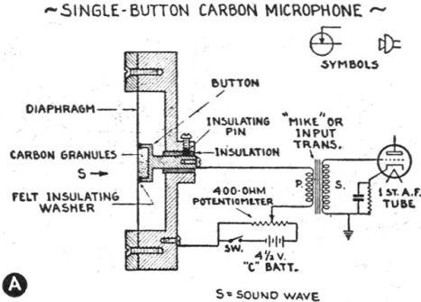 carbon_button