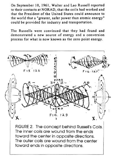 overlapping-conical-coil