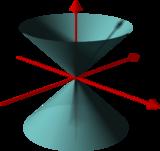 hyperbolide